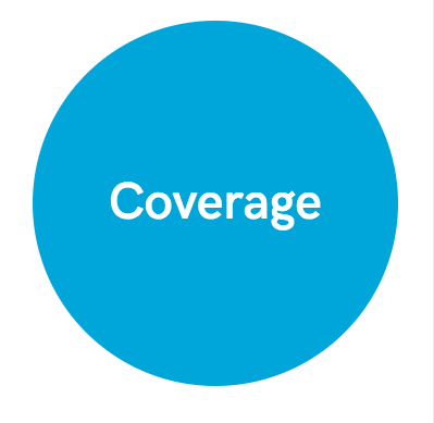 Delivery Metric #3: Coverage