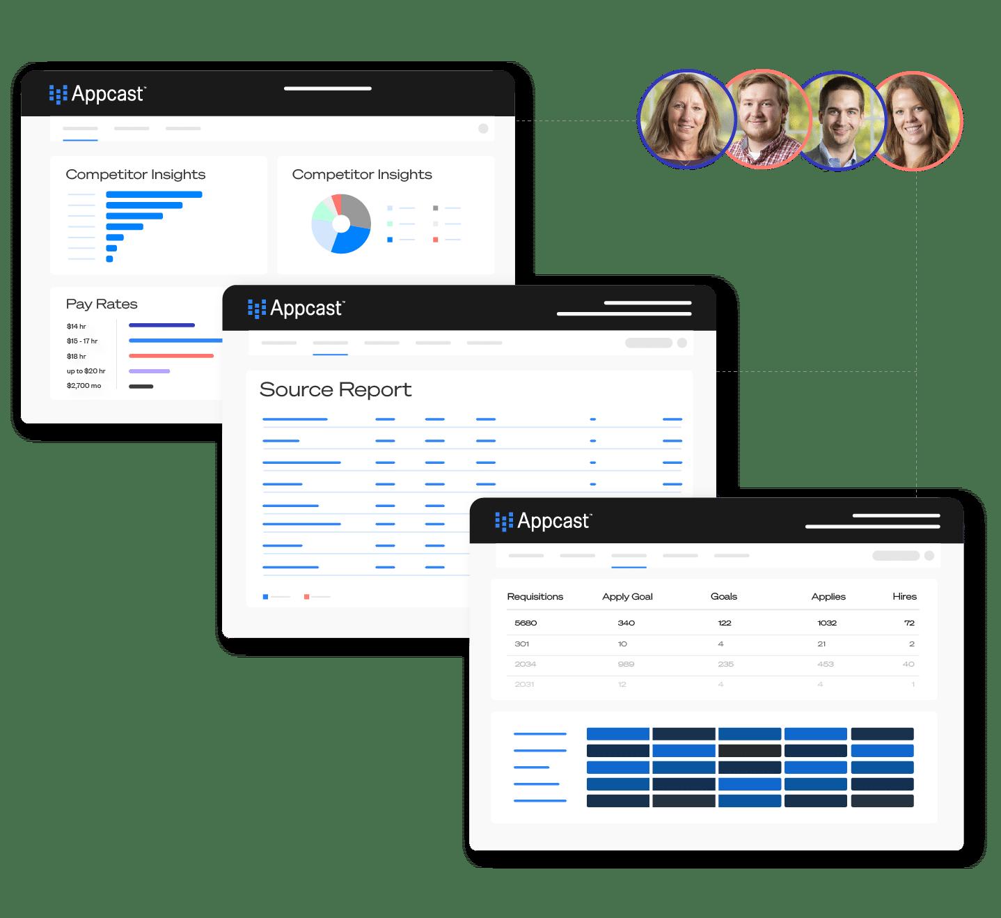 Appcast Premium Visuals